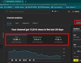 #36 untuk youtube channel monetization and setup all oleh seoexpertazim