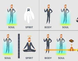 KenanTrivedi tarafından Spirit Soul Body Infographic için no 13