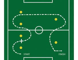 #2 for Agility Drill diagramming af graemeburns