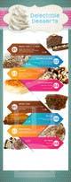 Konkurrenceindlæg #                                                2                                              billede for                                                 Design a Dessert Menu for Mykonos Greek Restautant