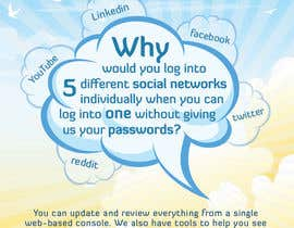#49 para Full-Page Advertisement Design for Social Networking Website de mmaged23