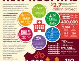 #2 for Front Cover Infographic/ editorial design by Stevieyuki