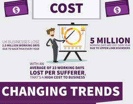 #24 cho Infographic Creation bởi thecodeville