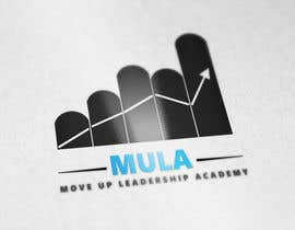 #80 for Design a Logo for MULA af hics