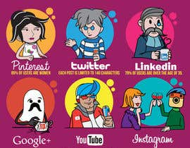 #26 for Killer infographic design needed - social networks as drinks by kyriene