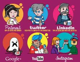 #26 untuk Killer infographic design needed - social networks as drinks oleh kyriene