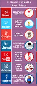 #17 untuk Killer infographic design needed - social networks as drinks oleh muzden