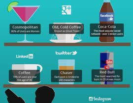 #11 for Killer infographic design needed - social networks as drinks by SidewaysStairsCo