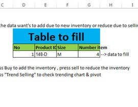 #12 cho Do some Excel Work for Company to manage inventory bởi ekopambudi