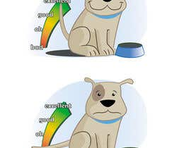 #114 cho Create a gauge for how happy a dog is bởi rebces