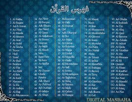 #6 for Quran Index af engrsiraj