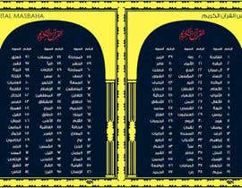 #12 cho Quran Index bởi muhamedibrahim25