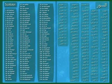 Nro 3 kilpailuun Quran Index käyttäjältä mekanic20