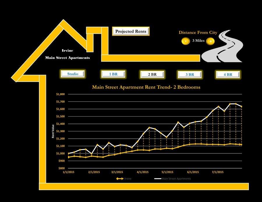 Kilpailutyö #40 kilpailussa Create a Beautiful Graph