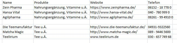 Kilpailutyö #4 kilpailussa Finden Sie einen Hersteller für mich for Supplements, Nutrion, Vitamins, Herbals