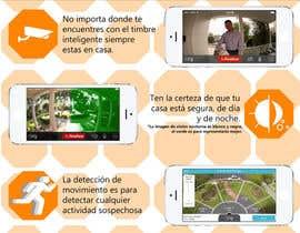 #5 untuk Diseñar Folleto PDF e Impreso para venta de Producto oleh dajanojimenez