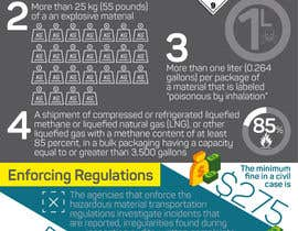 hpmcivor tarafından Illustrate an Infographic About US Federal Hazardous Materials Transportation Regulations için no 6