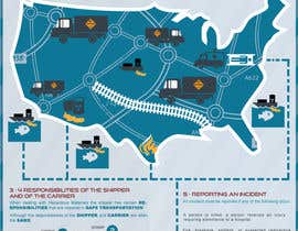 starikma tarafından Illustrate an Infographic About US Federal Hazardous Materials Transportation Regulations için no 8