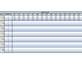 #10 for 14 Blätter aus pdf in Excel übertragen af imagencreativajp