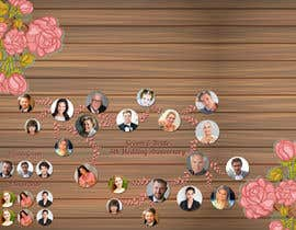 #13 para Design for Family Tree picture por katyakolesnikova