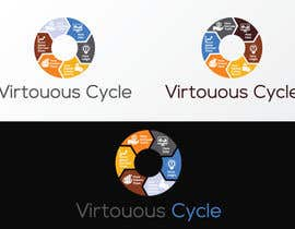 #8 for Virtuous Cycle Design by NomanMaknojia