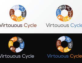 #9 for Virtuous Cycle Design by NomanMaknojia