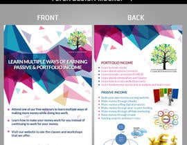 #5 untuk Design a Flyer and Banner for Cash Creation Systems oleh AaRTMART