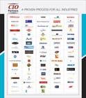 Graphic Design Kilpailutyö #60 kilpailuun Redesign a Professional One-Page Flyer/Brochure