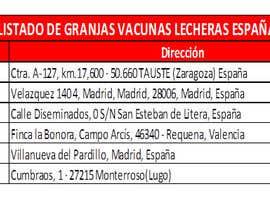 Nro 6 kilpailuun Listado Granjas Vacuno Lechero España käyttäjältä sagc10
