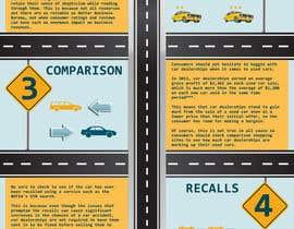 #34 untuk Automotive Infographic Design oleh Sr111