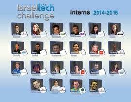 alexlebedeva tarafından Create a poster of summer internships için no 11