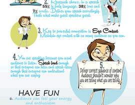 Nro 2 kilpailuun Need Info graphic - 7 DO's käyttäjältä deeadum