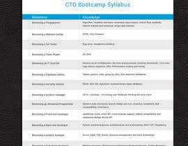 Nro 2 kilpailuun Design a document for a course syllabus käyttäjältä annan123