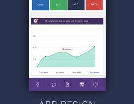 RikoSaptoDimo tarafından Design an App mockup Dashboard and APP ICON için no 7