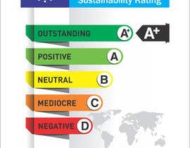 #23 untuk Design a standard measure for sustainability assessment oleh mishrapeekay