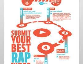 #26 for Design a Flyer / Infographic for OBT af trolio
