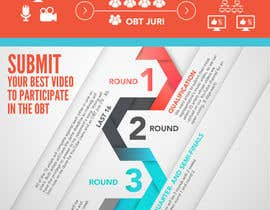 #33 for Design a Flyer / Infographic for OBT by silvi86
