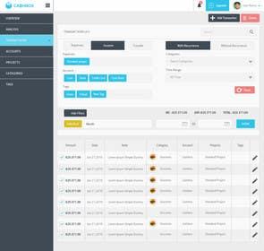Nro 7 kilpailuun User Experience improvement for Website käyttäjältä ankisethiya