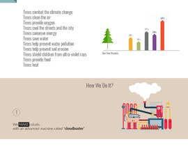 #8 untuk Desert-Greening.com contest! Design our Homepage! oleh HamidReza48