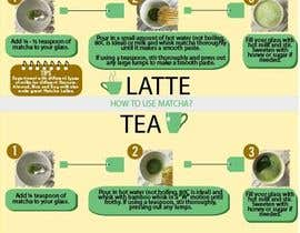 #2 cho Design TWO how-to flyers for making japanese tea bởi AmrilRadzman