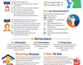 #22 for Homelessness Prevention Week 2015 - Infographic af crystales