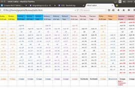 #6 for Create Html Table af njaka010