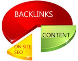 #14 para Need good backlinks. por vedintl