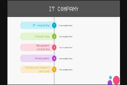 #10 untuk Create a Video for IT based company. Innovative and Thinkers. oleh bojog