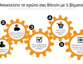prathibhathomas tarafından Inspirational infographics picture to be used as a landing page for bitcoinsgreece.com için no 3