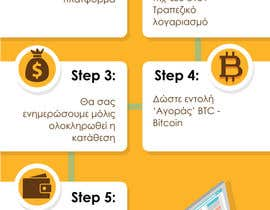 Eliecp tarafından Inspirational infographics picture to be used as a landing page for bitcoinsgreece.com için no 5
