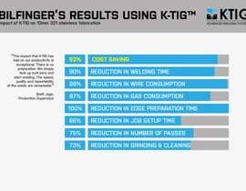 #11 untuk Infographics oleh Hiro1