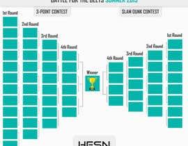 #7 untuk Design two brackets 3-Point Contest & Dunk Contest Bracket oleh parikhan4i