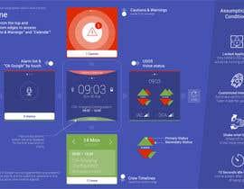 nº 138 pour NASA Challenge: Astronaut Smartwatch App Interface Design. par mail2vki
