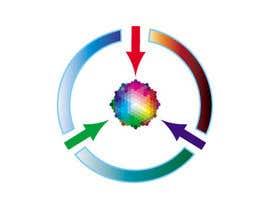 rnmsiddik tarafından Design an icon for my mobile app için no 60